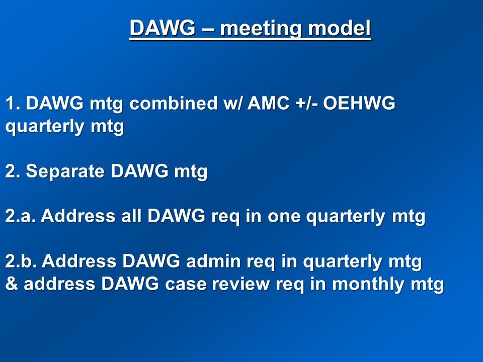 DAWG – meeting model1. DAWG mtg combined w/ AMC +/- OEHWG quarterly mtg. 2. Separate DAWG mtg. 2.a. Address all DAWG req in one quarterly mtg.