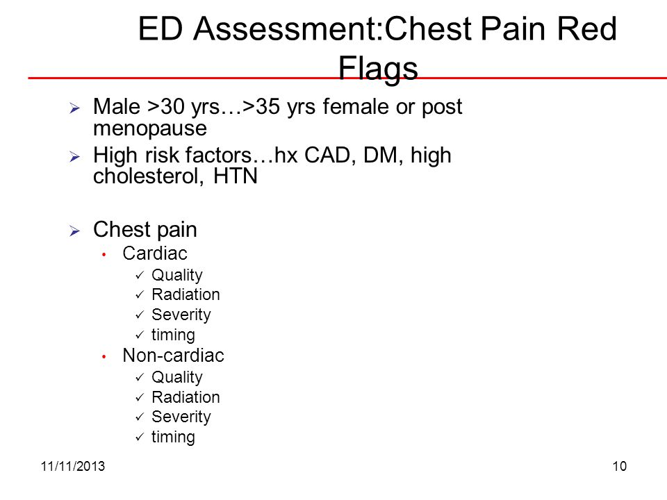 ED Assessment:Chest Pain Red Flags