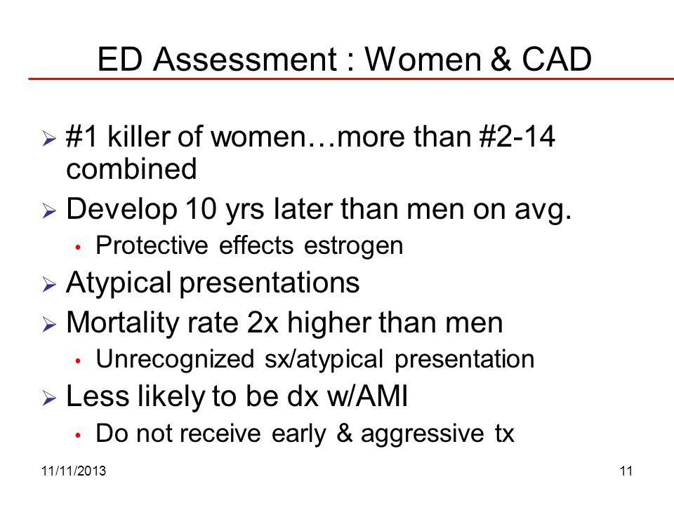 ED Assessment : Women & CAD