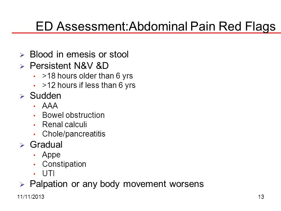 ED Assessment:Abdominal Pain Red Flags