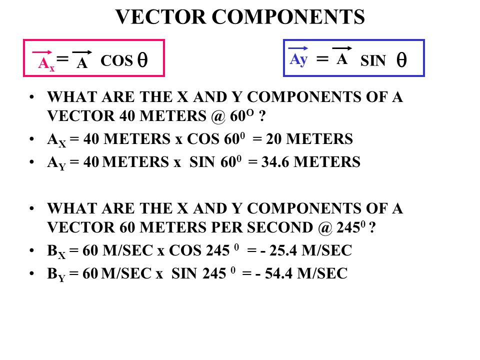 VECTOR COMPONENTS = COS = SIN