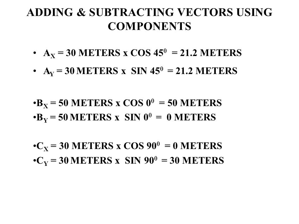 ADDING & SUBTRACTING VECTORS USING COMPONENTS