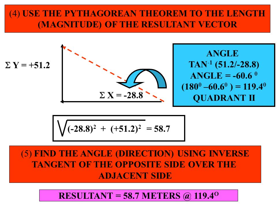 (4) USE THE PYTHAGOREAN THEOREM TO THE LENGTH