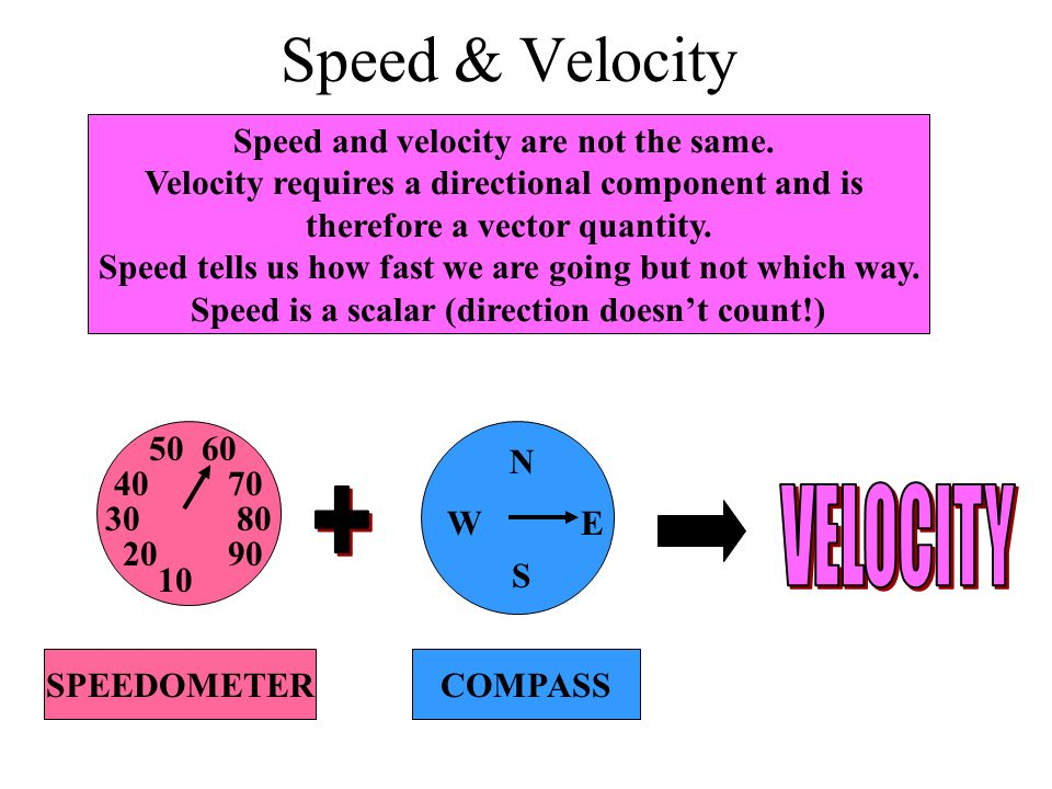 Speed & Velocity VELOCITY + Speed and velocity are not the same.