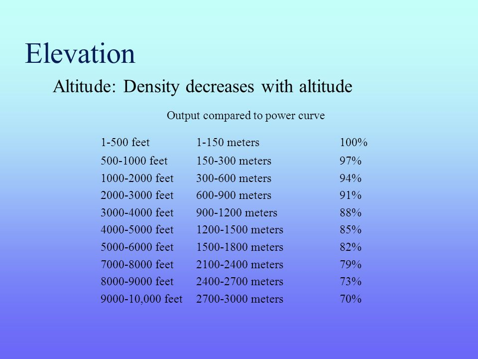 Elevation Altitude: Density decreases with altitude