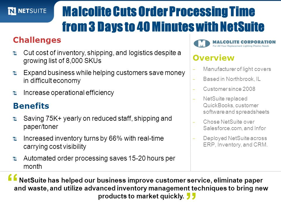 Malcolite Cuts Order Processing Time from 3 Days to 40 Minutes with NetSuite