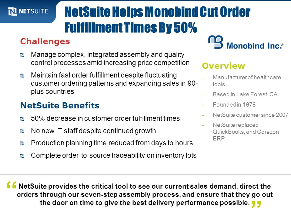 NetSuite Helps Monobind Cut Order Fulfillment Times By 50%