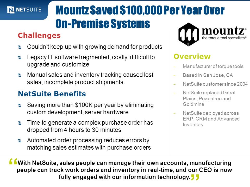 Mountz Saved $100,000 Per Year Over On-Premise Systems