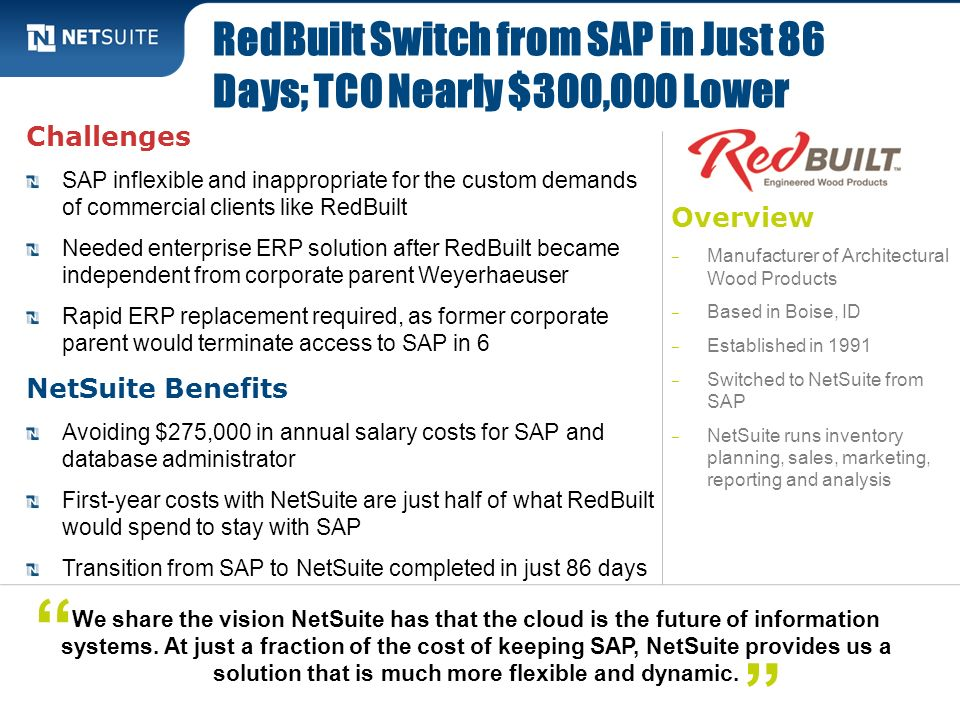 RedBuilt Switch from SAP in Just 86 Days; TCO Nearly $300,000 Lower