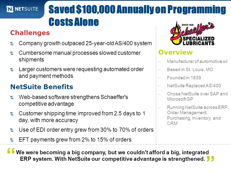 Saved $100,000 Annually on Programming Costs Alone