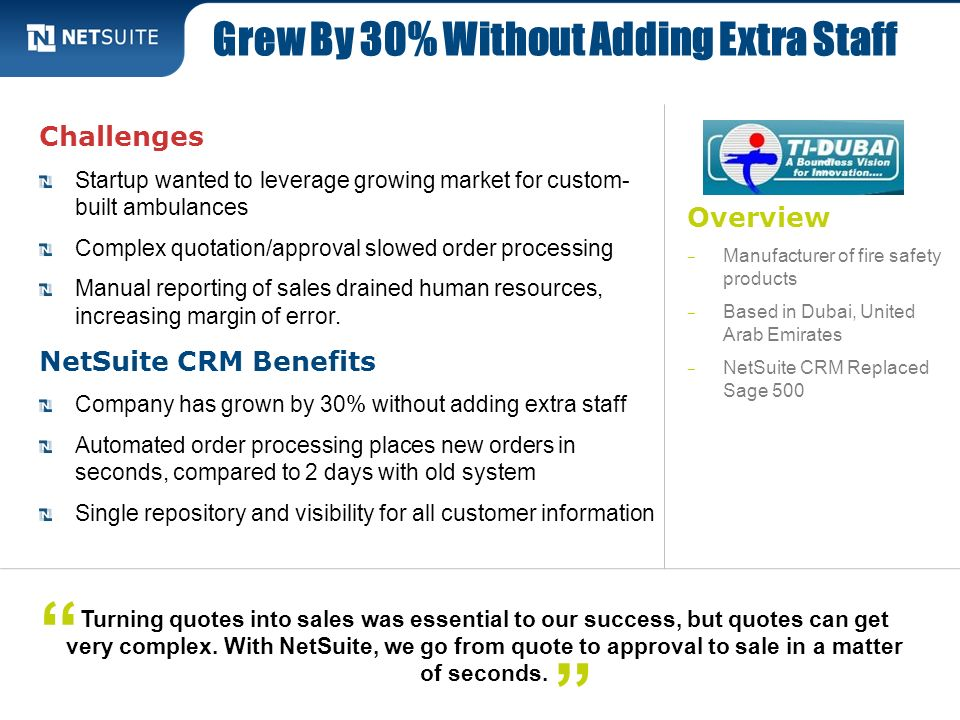 Grew By 30% Without Adding Extra Staff