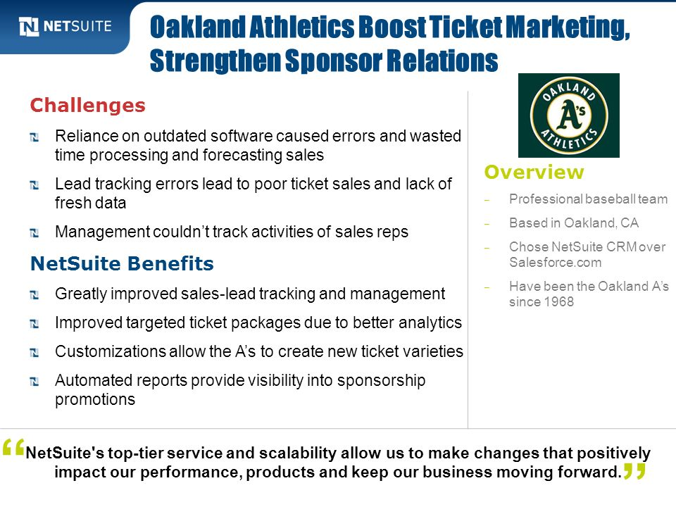Oakland Athletics Boost Ticket Marketing, Strengthen Sponsor Relations