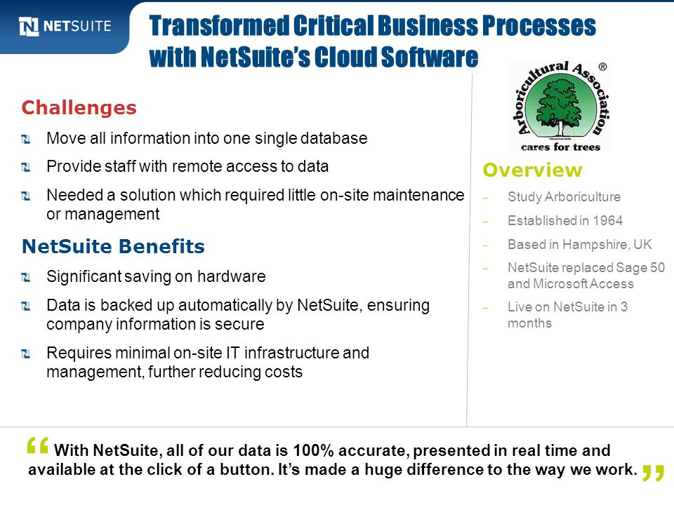 Transformed Critical Business Processes with NetSuite's Cloud Software