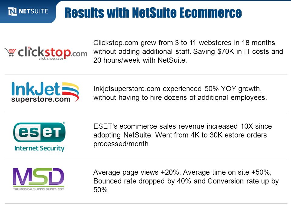 Results with NetSuite Ecommerce