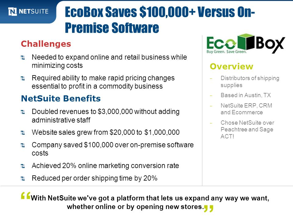 EcoBox Saves $100,000+ Versus On-Premise Software