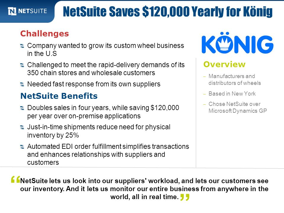 NetSuite Saves $120,000 Yearly for König