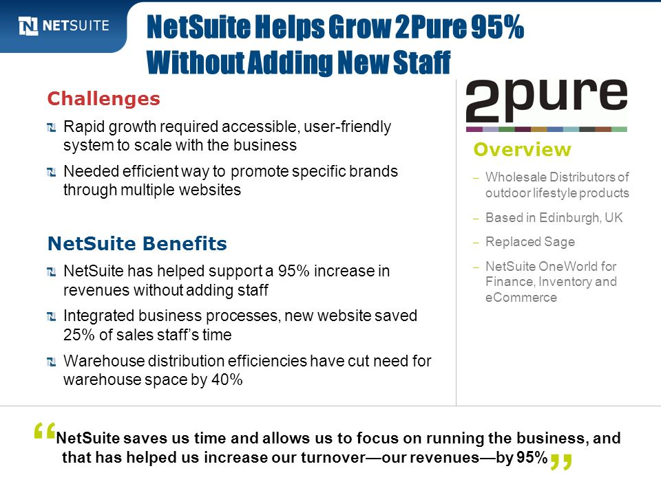 NetSuite Helps Grow 2Pure 95% Without Adding New Staff