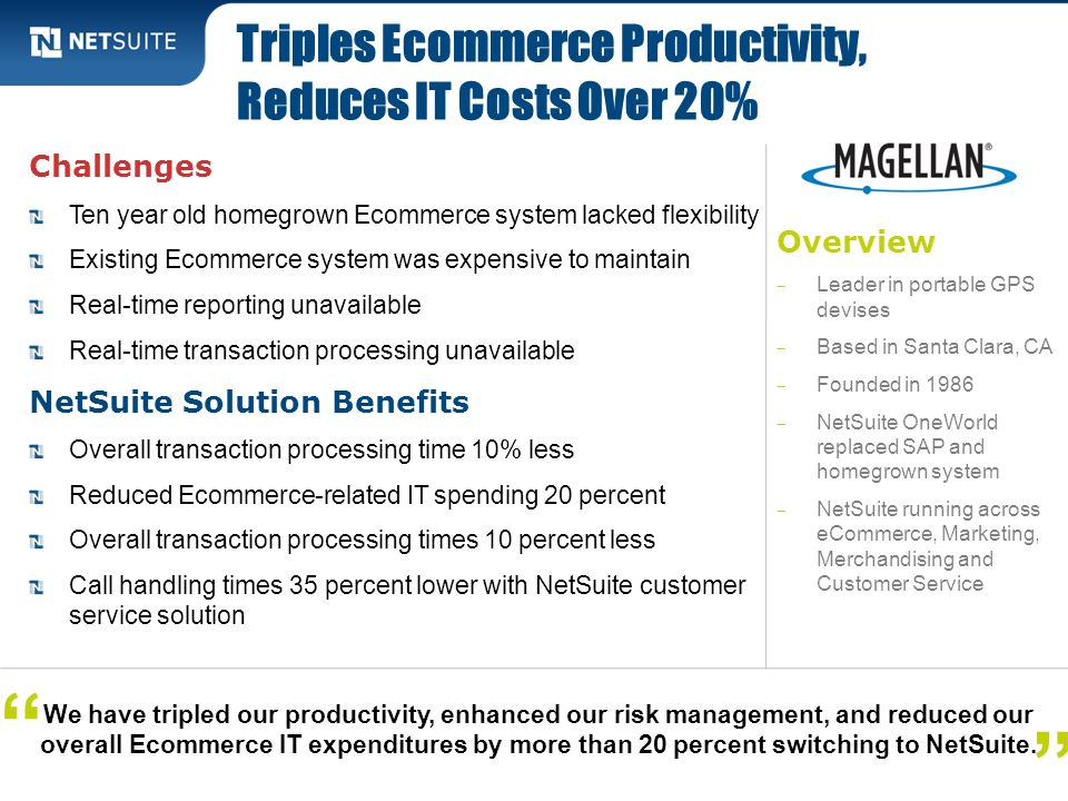 Triples Ecommerce Productivity, Reduces IT Costs Over 20%