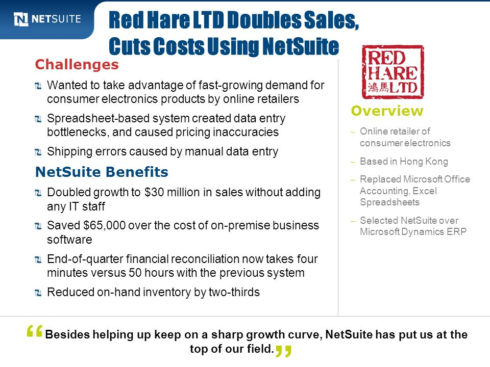 Red Hare LTD Doubles Sales, Cuts Costs Using NetSuite