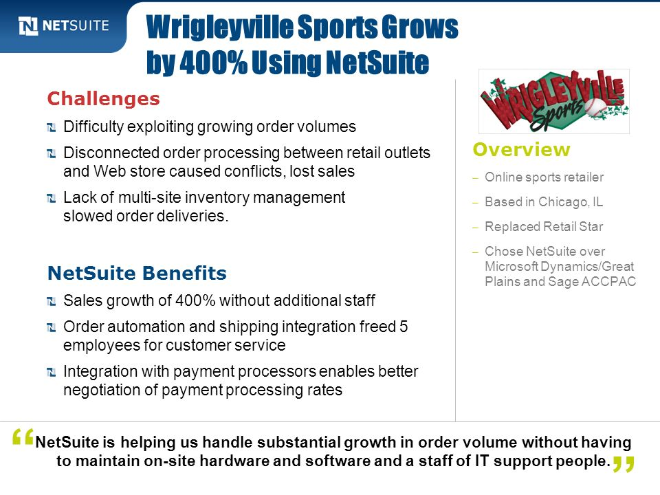 Wrigleyville Sports Grows by 400% Using NetSuite