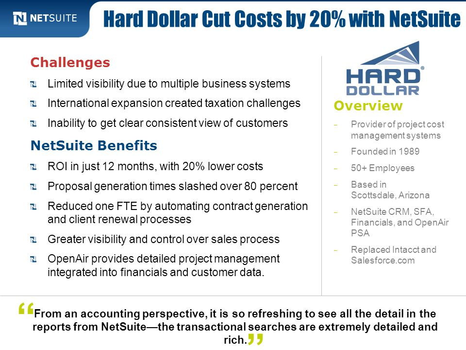 Hard Dollar Cut Costs by 20% with NetSuite