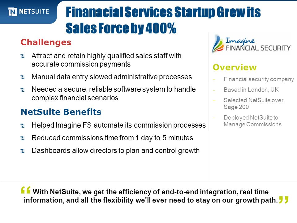 Finanacial Services Startup Grew its Sales Force by 400%
