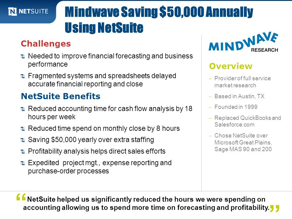 Mindwave Saving $50,000 Annually Using NetSuite