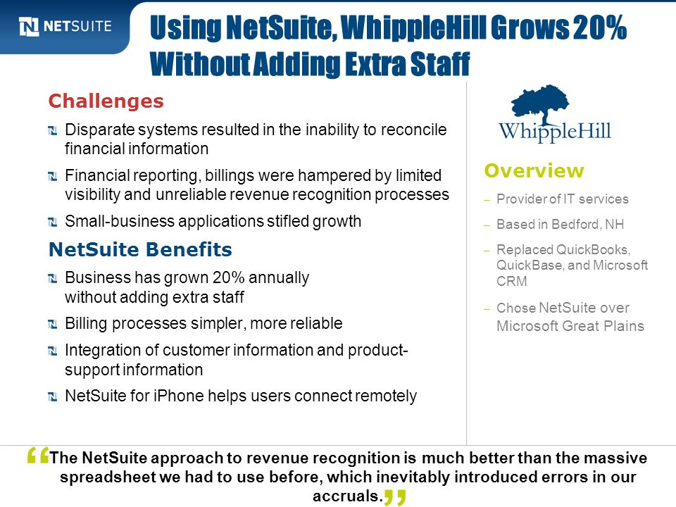 Using NetSuite, WhippleHill Grows 20% Without Adding Extra Staff