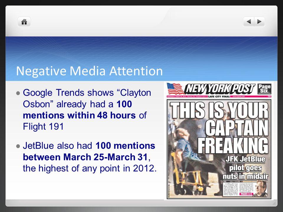 Negative Media Attention
