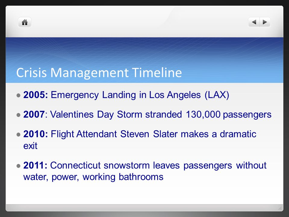 Crisis Management Timeline