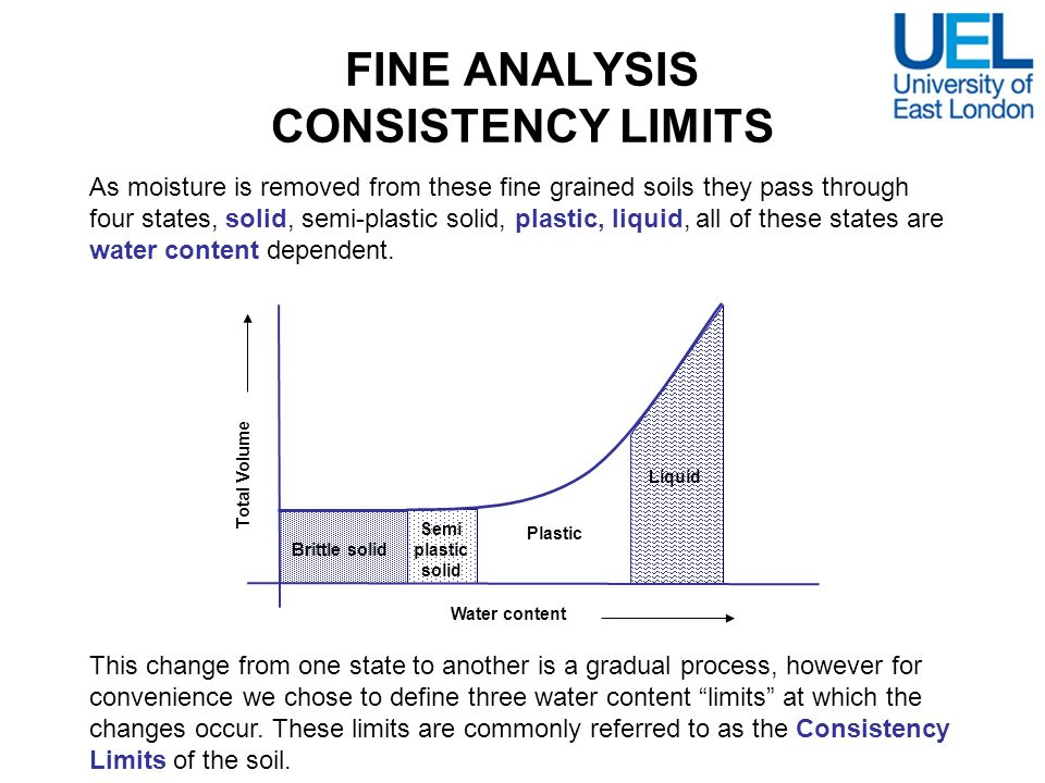 FINE ANALYSIS CONSISTENCY LIMITS