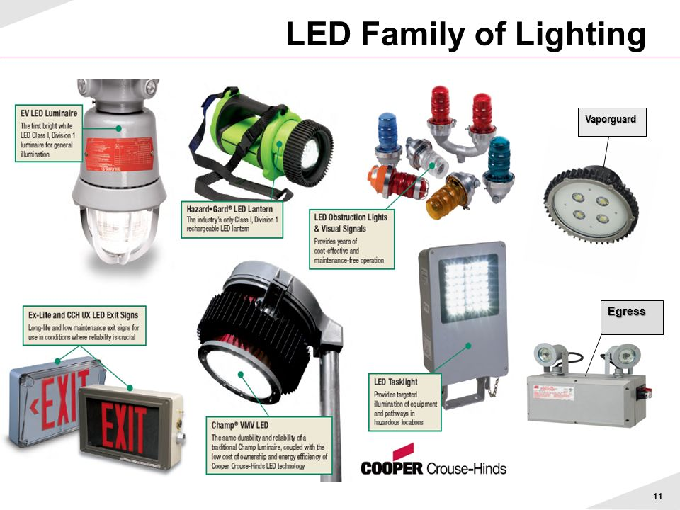 LED Family of Lighting Vaporguard Egress
