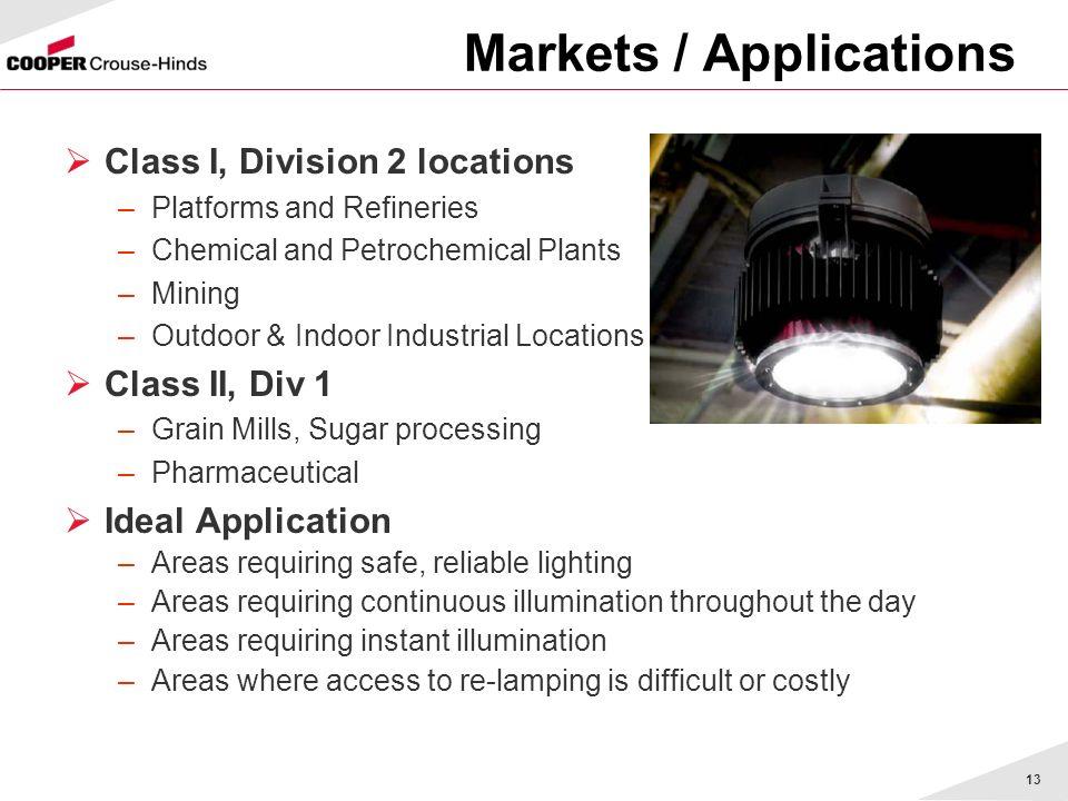 Markets / Applications