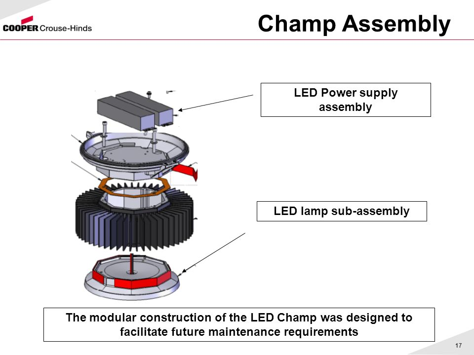 LED Power supply assembly