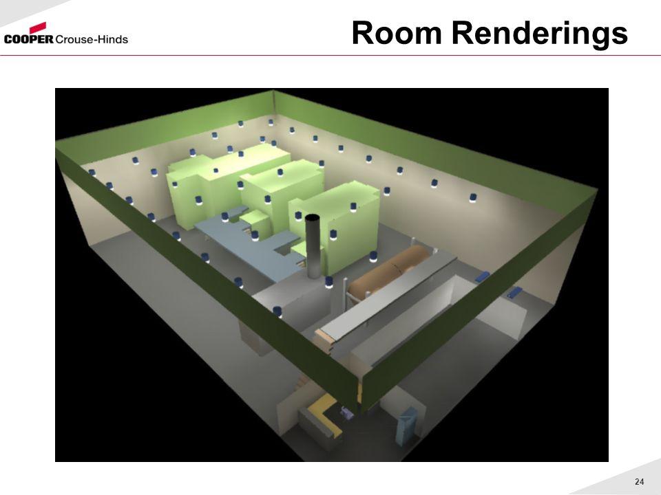 Room Renderings