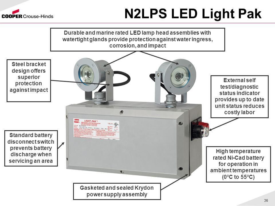 N2LPS LED Light Pak