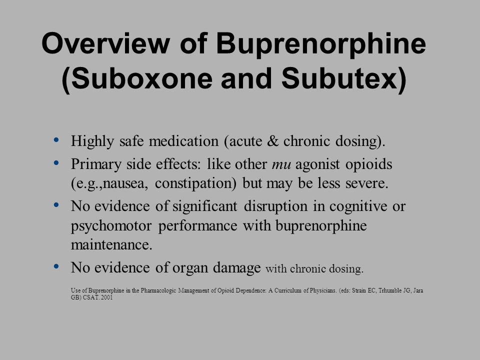 Overview of Buprenorphine (Suboxone and Subutex)