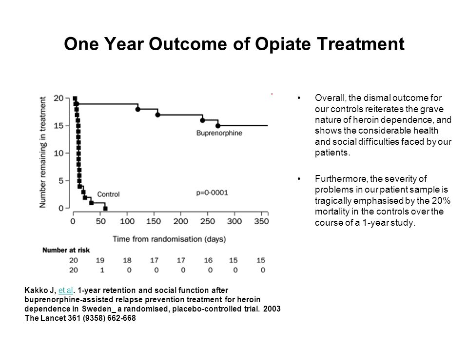 One Year Outcome of Opiate Treatment