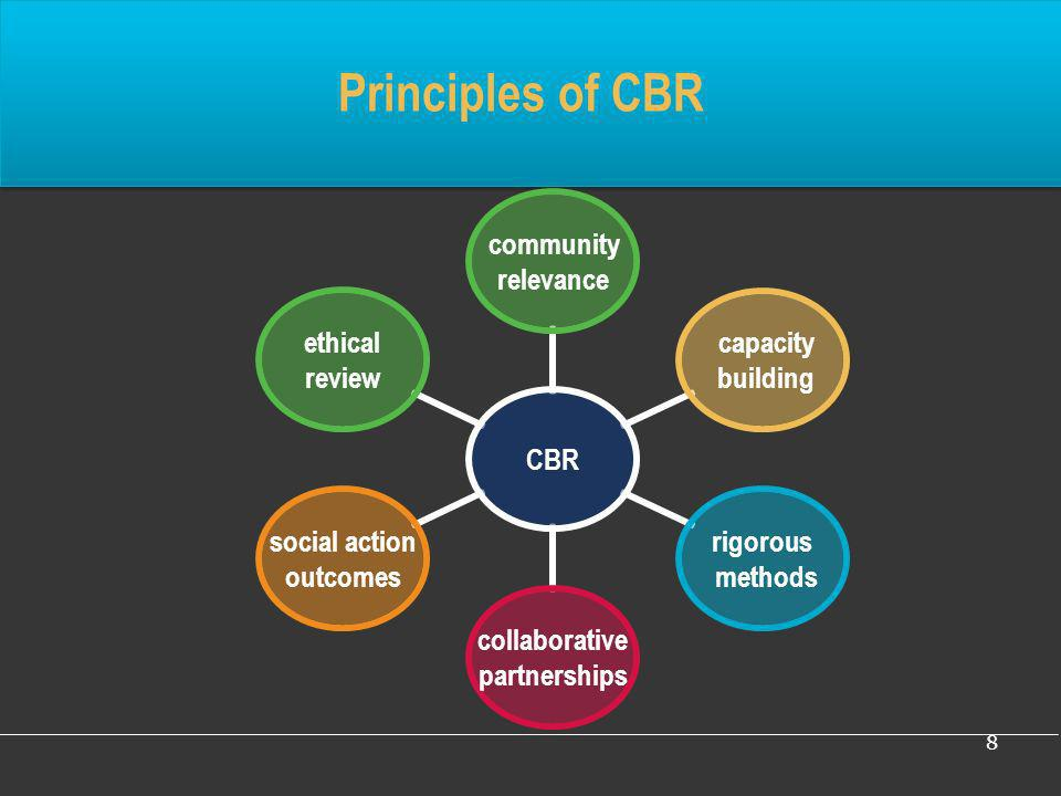 Principles of CBR Just to remind you of what CBR is….but I know that you remember it entirely from other workshops…