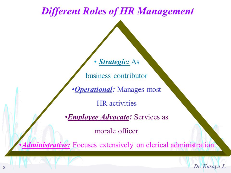 Different Roles of HR Management