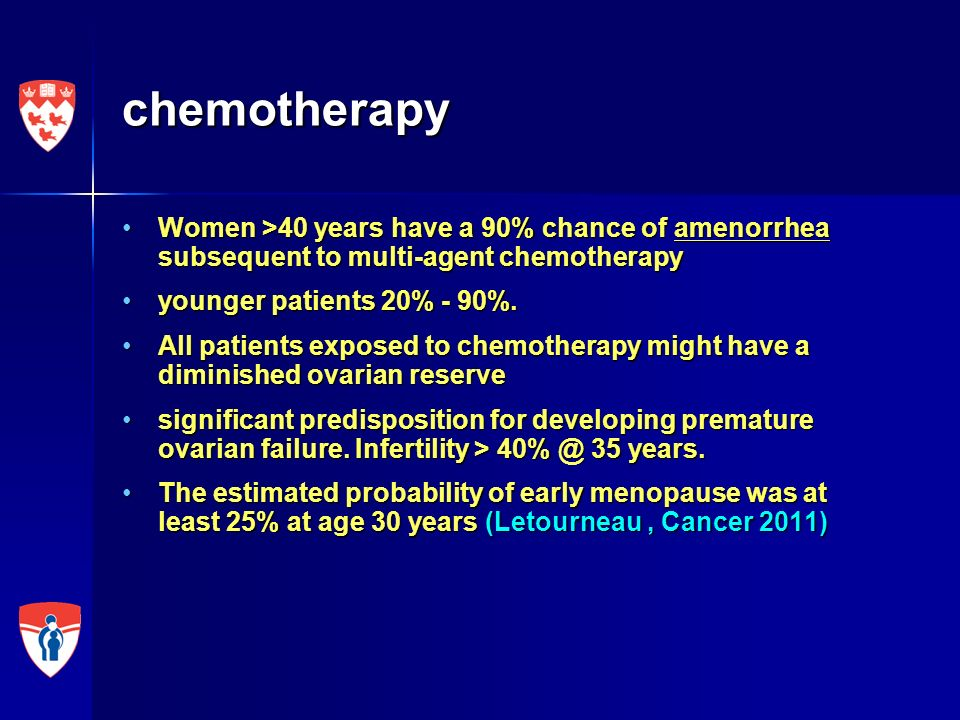 chemotherapy Women >40 years have a 90% chance of amenorrhea subsequent to multi-agent chemotherapy.