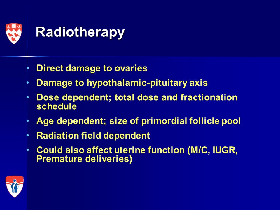 Radiotherapy Direct damage to ovaries