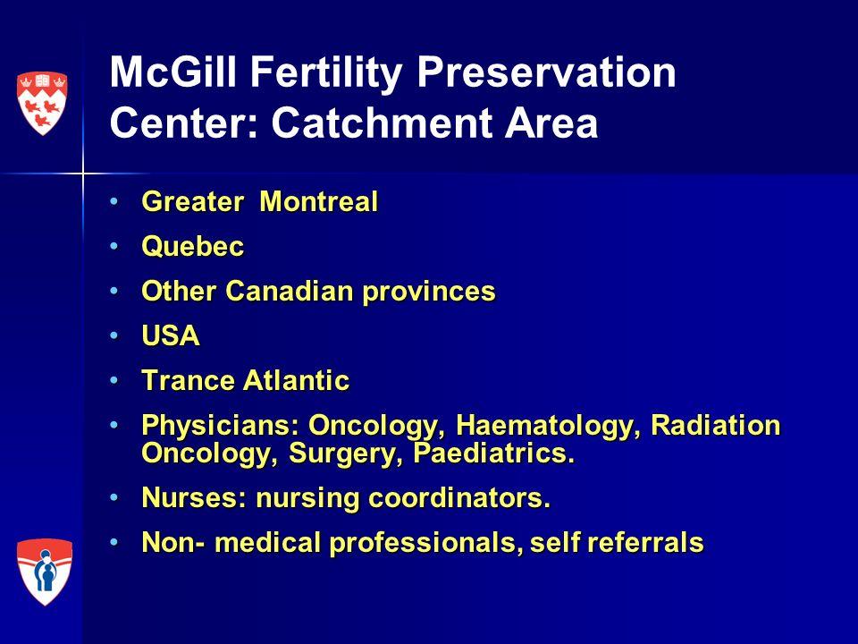 McGill Fertility Preservation Center: Catchment Area