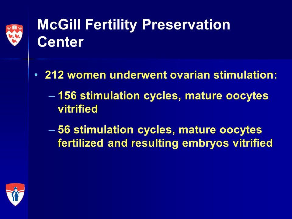 McGill Fertility Preservation Center