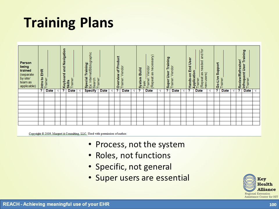 Training Plans Process, not the system Roles, not functions