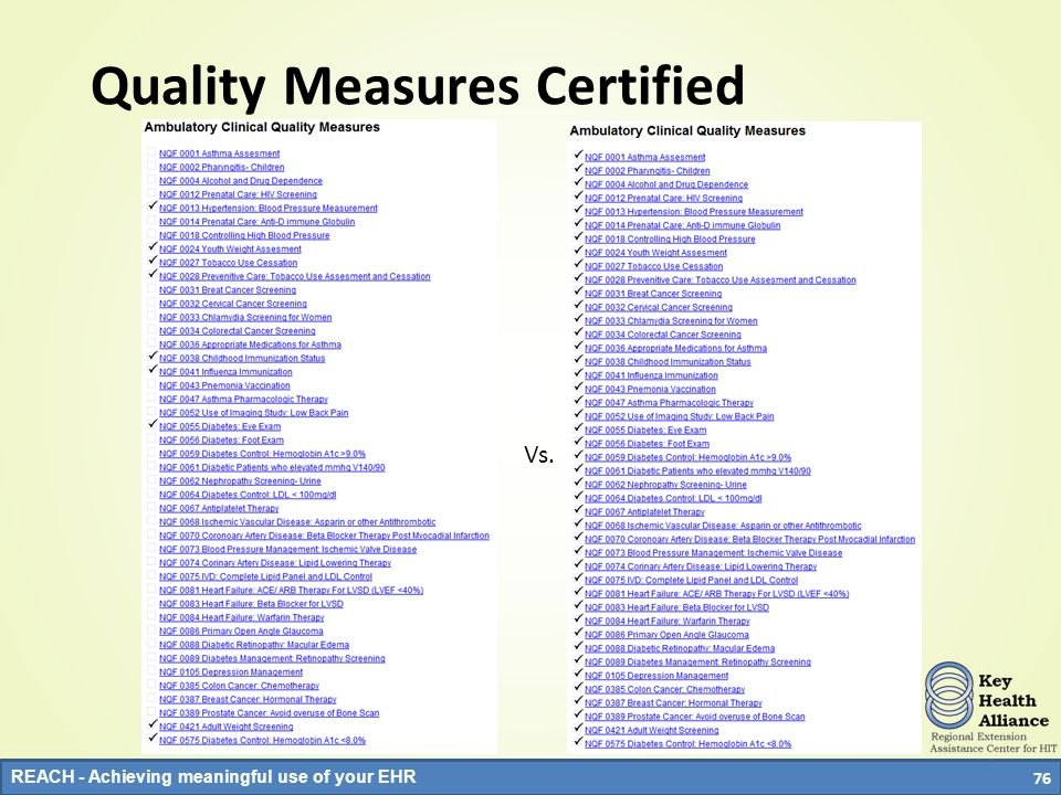 Quality Measures Certified