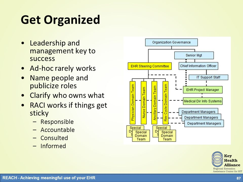 Get Organized Leadership and management key to success