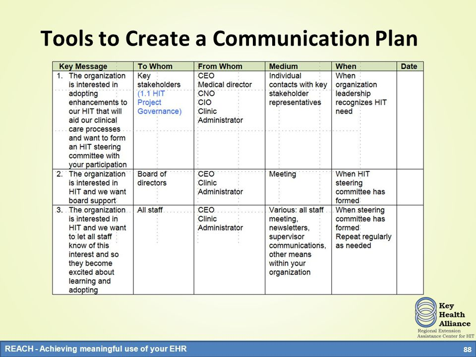 Tools to Create a Communication Plan