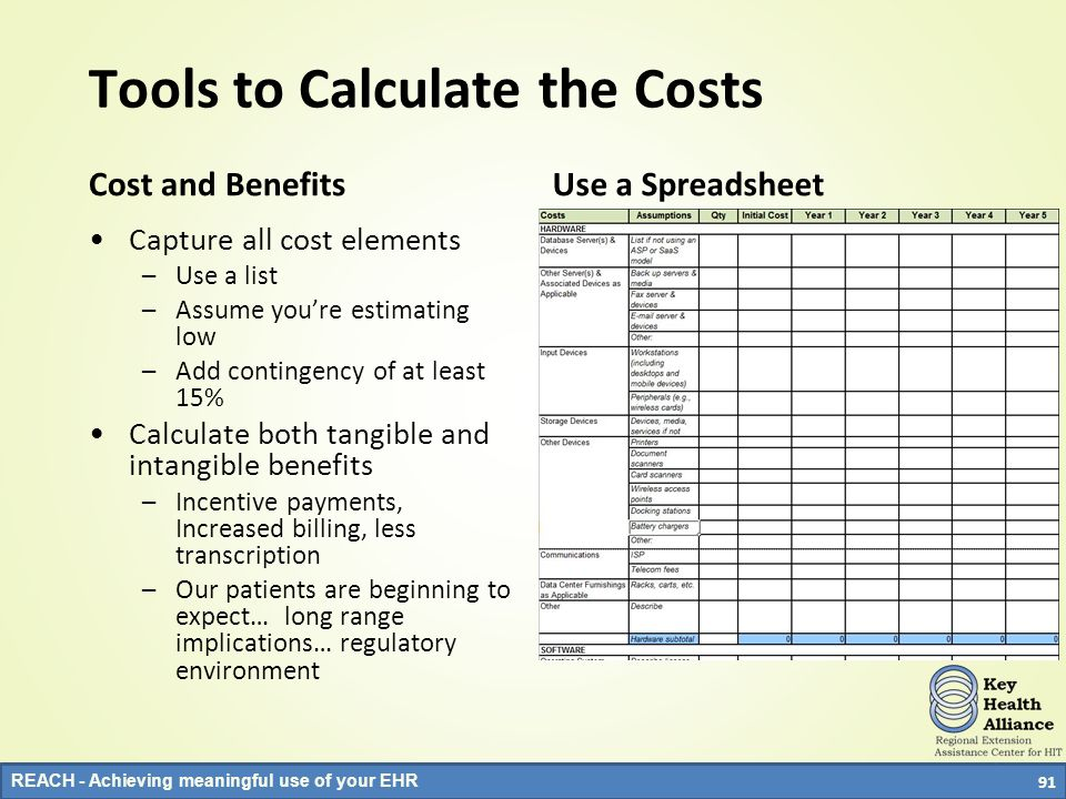 Tools to Calculate the Costs