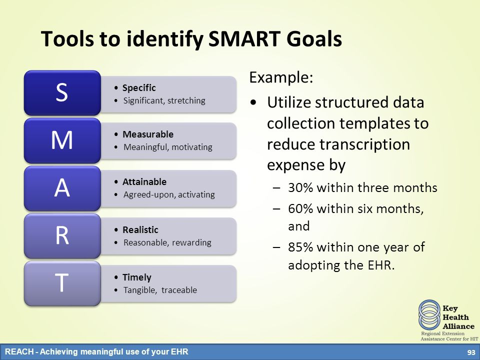 Tools to identify SMART Goals